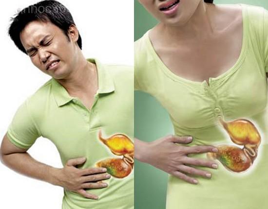 Biểu hiện và cách chữa viêm loét dạ dày