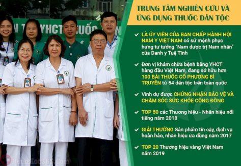 Một số giải thưởng của Trung tâm Thuốc dân tộc