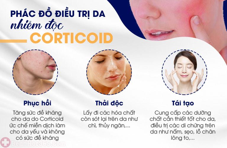 Phác đồ điều trị độc quyền tại Trung tâm Da liễu Đông y Việt Nam